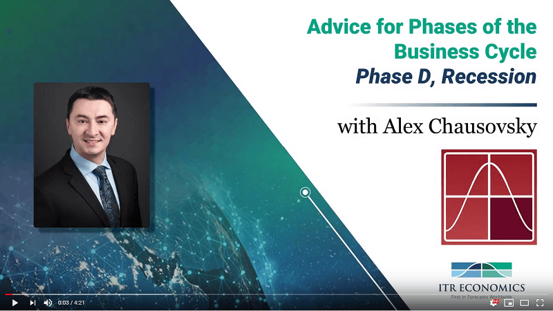 Advice for Phases of the Business Cycle - Phase D